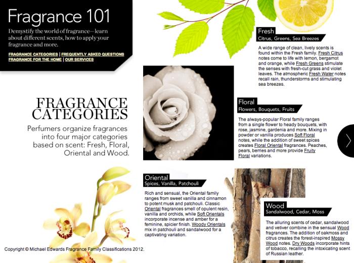 Fragrance_101_1